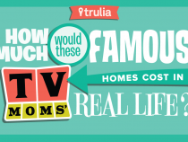 May2015-Trulia-How-Much-Would-These-Famous-TV-Moms-Homes-Cost-In-Real-Life1