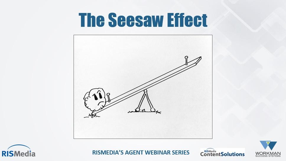 seasaw effect