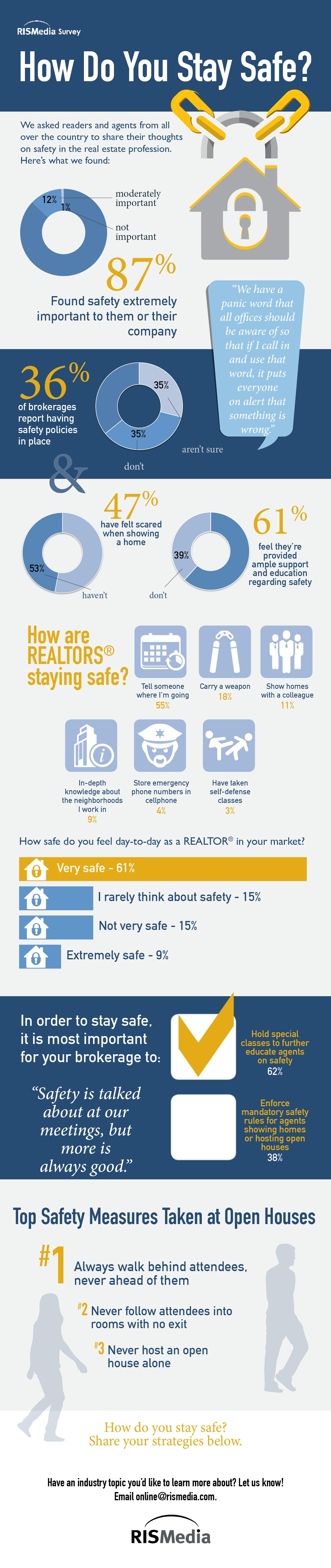 safety survey