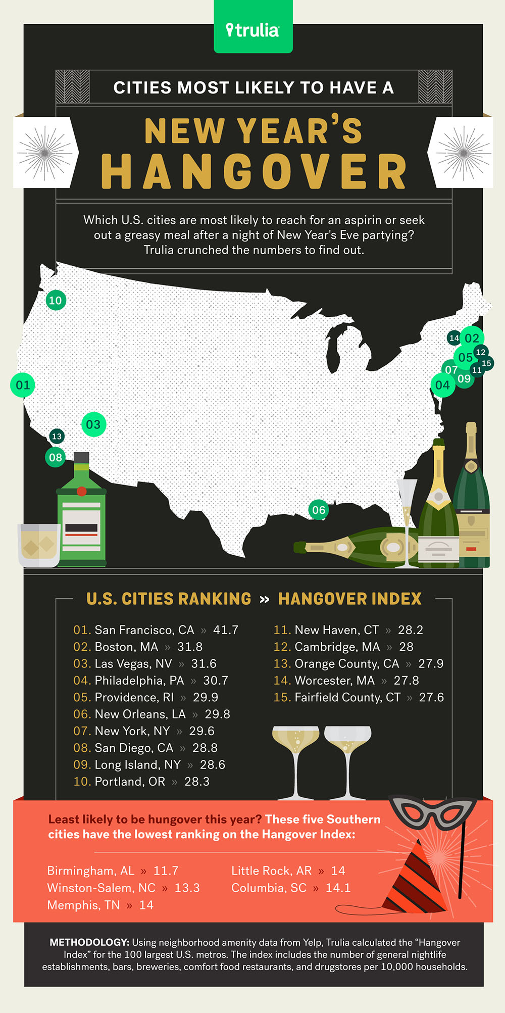 Cities-Most-Likely-To-Have-A-New-Years-Day-Hangover-12-14-PART-1