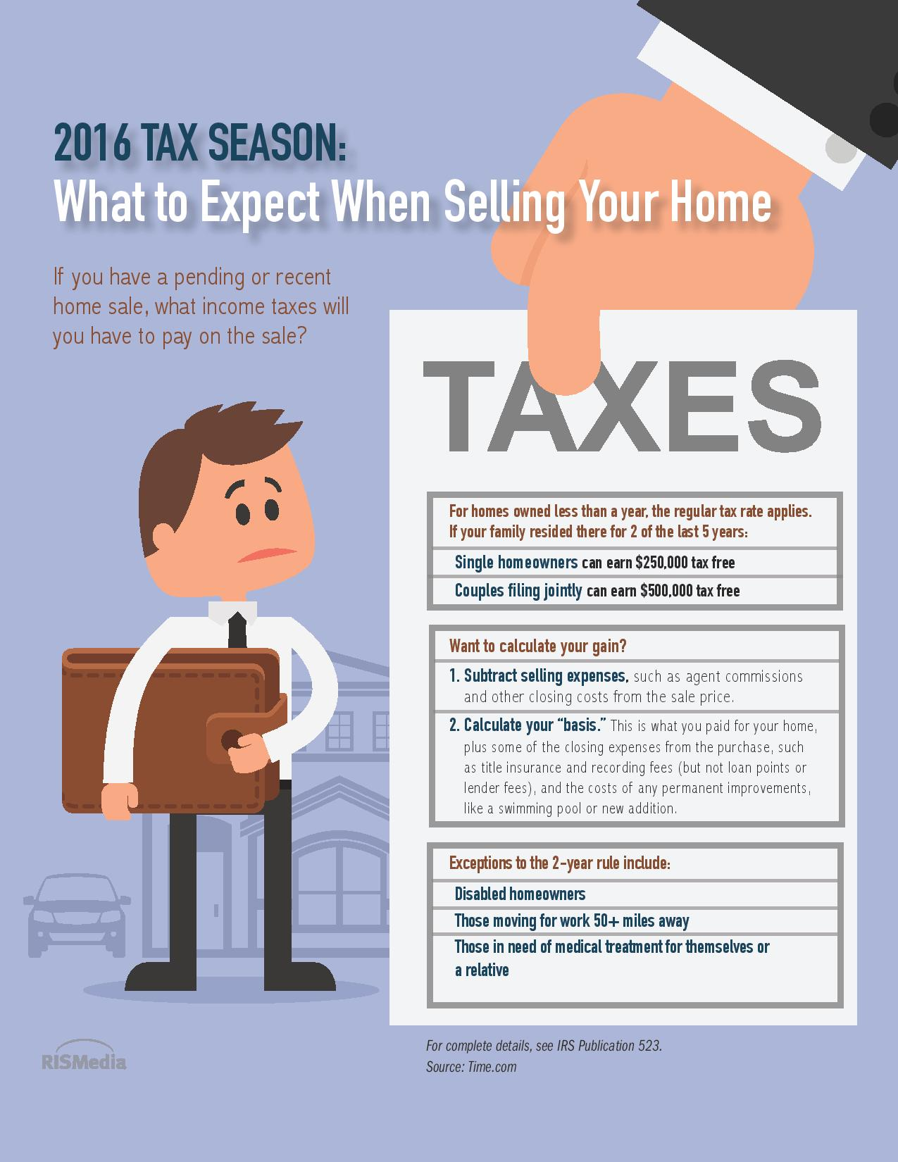 Tax season what to expect when selling your home rismedias 2016 tax graphic falaconquin