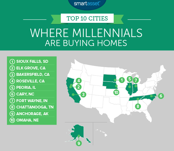 millenial_buying_homes_2_map