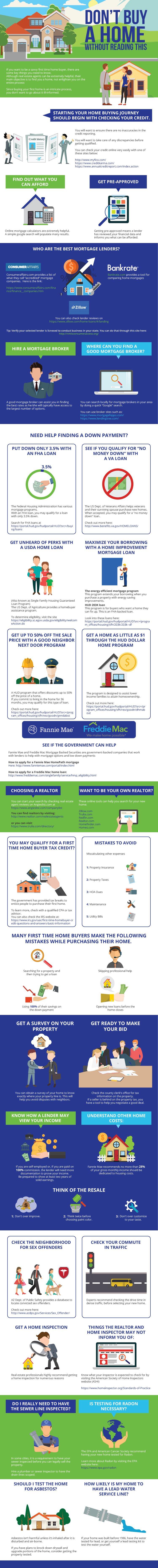 homebuying infographic