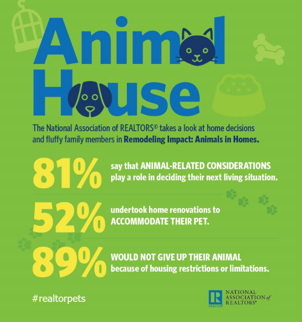 2017-animal-house-infographic-02-13-2017-600w-640h