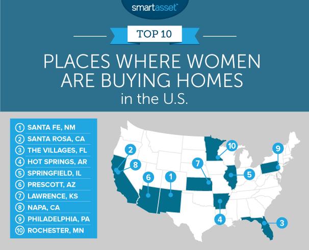 Women_buying_homes_map