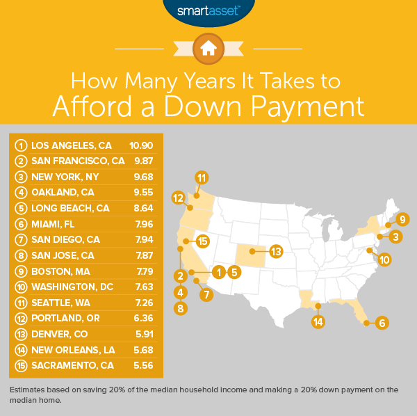 afford_downpayment_map-1