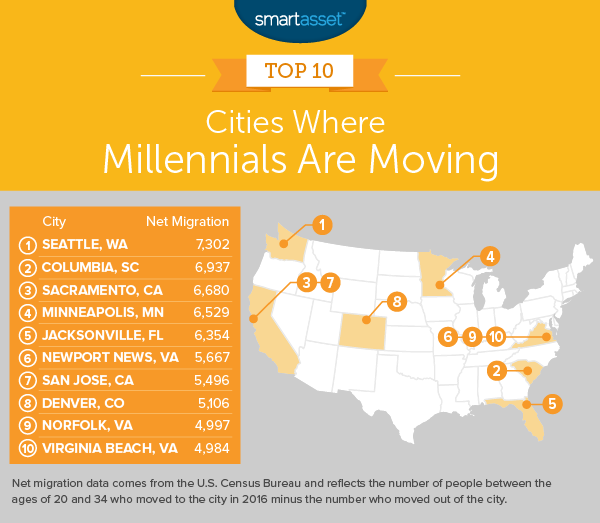 _2018_06_millenial_mobility_cities-1