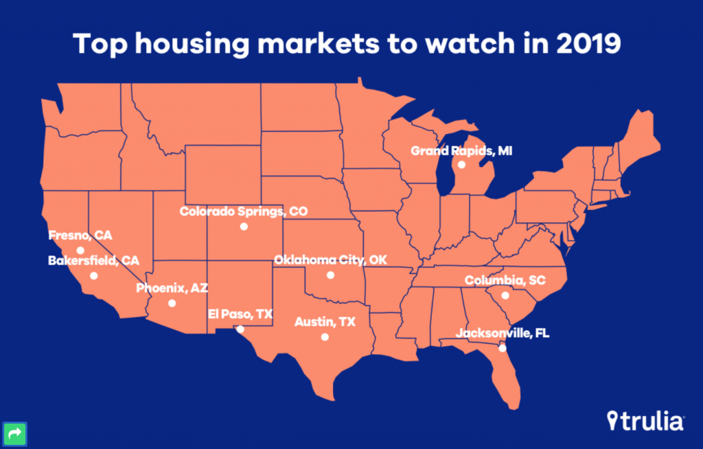 top housing markets