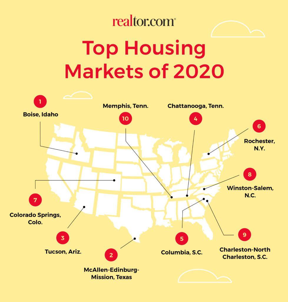 Realtor_com_Top_2020_Markets